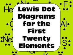 Periodic Table:  Lewis Dot Diagrams for the First Twenty Elements