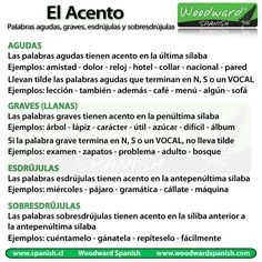 Ever wondered where to put the accent or emphasis on a word in Spanish? Well in Spanish there are 4 types of accents. These are the Palabras agudas, Palabras graves (or sometimes called palabras ll…