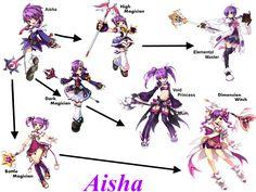Aisha's class chain