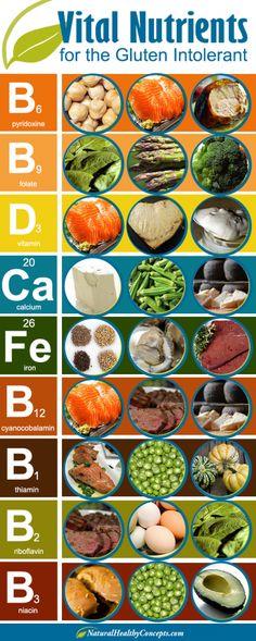 9-nutrients-for-gluten-intolerant