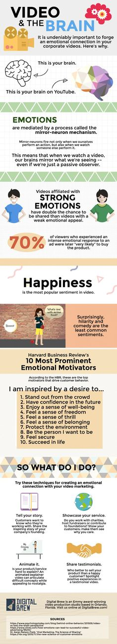 To tell your brand story through video, you'll need to use human emotions to reach and connect with viewers via images. This infographic explains emotional motivators and techniques you can use.