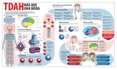 Adultos Déficit de Atención/Hiperactividad (TDAH): Web con mucha información sobre el TDAH
