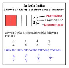 1000+ images about Fractions on Pinterest | Fractions, Comparing ...