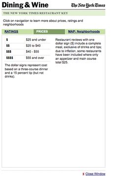 price rating system http://www.nytimes.com/packages/html/dining/info/prices.html