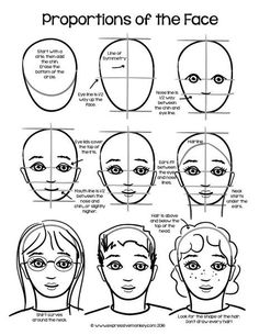 Face: A FREE Sample Learn to draw people.Learn to draw people. High School Art, Middle School Art, Documents D'art, Types Of Portrait, How To Draw Portraits, Portraits For Kids, Classe D'art, Art Handouts, Art Worksheets