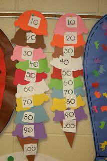 Mrs. Lee's Kindergarten: 100th day