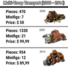 🇺🇸All LEGO Star Wars Multi Troop Transporters (2000-2014)! Do I have to ask which one is the best?!😅 Follow @brickstory_lego for more! . .… All Lego, Chocolate Art, Lego Creations, Lego Star Wars, Legos, Troops, The Best, Good Things, Feelings