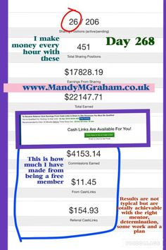 ‪#‎workfromhome‬ Day 268 Free to join! Easy as 1,2,3 1- Sign in daily View 10 member websites (this earns you credits to get your own site advertised for free) 2- Collect your free money by clicking cash links 3- Buy ad packs For more info or if you would like to join simply message me or sign up via this link - IT'S FREE so no risk! Earn from day 1 - www.mmgtm.moonfruit.com