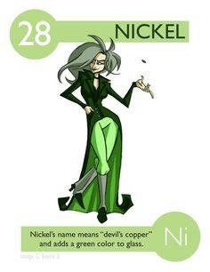 #28. Nickel