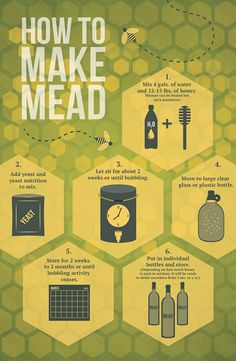 How to Make Mead Instructional Poster (class project) by David Van Landingham, via Behance