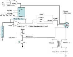Mechanical Engineering Help