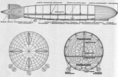 The Graf Zeppelin, LZ-127, was the 127th airship (see List of Zeppelins) in the series begun by Ferdinand von Zeppelin, and was named after him. She was 776 feet long, could lift 132,000 pounds (crew & cargo) -- more than a 747 today. bg