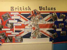 british values display Class Displays, School Displays, Classroom Displays, British Values Display, British Schools, Best Of British, Eyfs, Pre School, Nursery