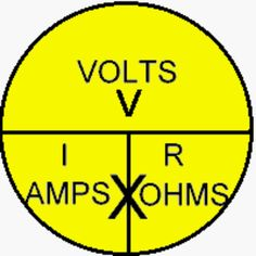 Ohms law simple explanation and funny | Electrical Technology ...