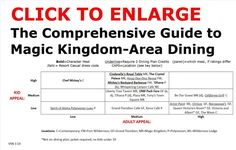 Disney World Restaurants: The Comprehensive Guide to Magic Kingdom-Area Dining from yourfirstvisit.net #DisneyWorldRestaurants #magickingdom #DisneyWorldTips Disney World Deals, Disney World Food, Disney World Restaurants, Disney World Planning, Disney World Resorts, Dining At Disney World, Disney Dining, Hoop Dee Doo Revue, Walt Disney Vacations
