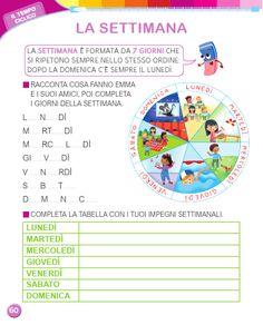 Baby Corner, Italian Language, Learning Italian, Primary School, Grade 1, Kids And Parenting, Sayings, Speech Language Therapy, Grammar