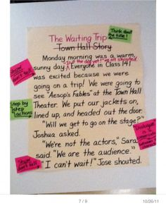 Model how to write a personal narrative about a school field trip.  Wish I had done this last year... Thanks, MCAS