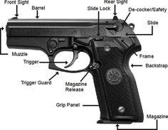 SHTF Skills: Anatomy of a pistol