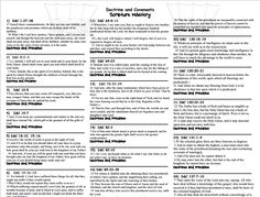 Doctrine and Covenants scripture mastery list