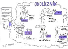 Polish Language, Eighth Grade, Back To School, Notes, Study, Science, Journal, Education, Learning