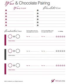 Wine and Chocolate Pairing Chart at Wine4.Me/blog