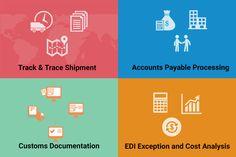 Logistics BPO Services for Global 3PL Companies..