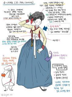 """트위터의 DOYAK 님: """"여자한복 버전도 만들어달라는 요청이 꽤 있어서 올려봅니다ㅋㅋ 개인적으로 한복이 가장 예쁘다고 생각하는… Korean Traditional Dress, Traditional Fashion, Traditional Dresses, Korea Dress, Modern Hanbok, Korean Art, Oriental Fashion, Drawing Clothes, Korea Fashion"""