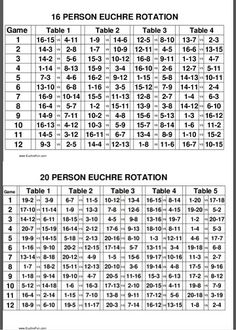 Euchre rotation charts for euchre tournament for any for 4 table progressive game tally sheet