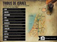 infografias biblia - Buscar con Google