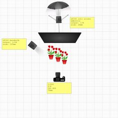 1 Fstoppers Lighting Diagrams:  Shooting Products on Black