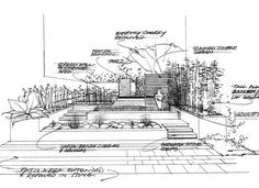 landscape architecture & urban design sketches