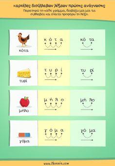 Καρτέλες δισύλλαβων λέξεων πρώτης ανάγνωσης