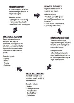 Stress management worksheets & infographic Anger - It's essential to understanding the Cycle of Anger. Anger Management Activities, Counseling Activities, Stress Management, Physical Activities, Mental Health Counseling, Counseling Psychology, Career Counseling, Coping Skills, Social Skills