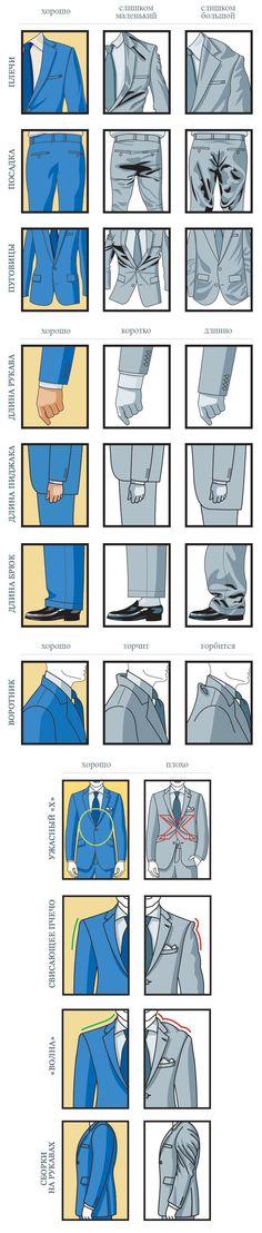 Как понять, что костюм впору