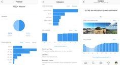 Tutte le attività svolte sui Social vanno monitorate, bisogna sempre tener d'occhio i dati per comprendere in che modo il proprio pubblico sta rispondendo. In questo articolo vi parlerò di 5 Strumenti gratuiti per monitorare gli Insight di Instagram.