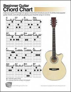 So, you're interested in learning to play the ukulele? Assuming you have already purchased your ukulele and are simply wondering where to start learning how to play, using the internet for lessons is certainly a good start. Guitar Chords Beginner, Music Chords, Guitar For Beginners, Music Guitar, Piano Music, Playing Guitar, Sheet Music, Learning Guitar, Beginner Guitar Lessons