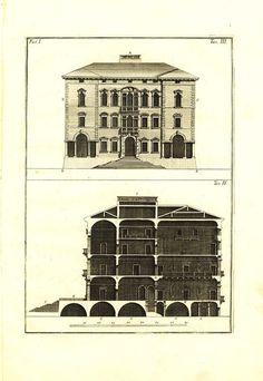 Villa Contarini Palladio Antique Architectural Print by carambas, $78.00