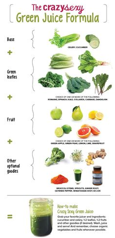 How To Make Crazy Sexy Green Juice! (Infographic) - Same as the other green juice but with more options and it's beautiful.Not a green juice person. Smoothie Vert, Juice Smoothie, Smoothie Drinks, Detox Drinks, Detox Juices, Smoothie Detox, Healthy Juices, Healthy Drinks, Get Healthy