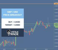GBP/USD Price Breakout. Buy : 1.25383 Target : 1.25683 Stop Loss : 1.25083 #Wetalktrade #Forex #Trading #ForexSignals