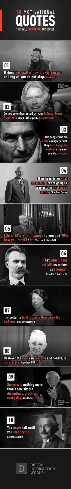 10 Motivational Quotes For Entrepreneurs