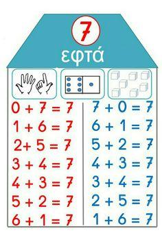 Math Games, Math Activities, Kids Education, Special Education, Math Expressions, Kids Math Worksheets, Math Projects, Math Addition, 1st Grade Math