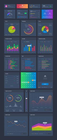 Grade UI Kit: Dashboard Dark.  #UI #UserInterface #UX #UserExperience #Photoshop #Sketch #Design #UIKit