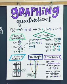 💜 Q U A D R A T I C S 💜 This is the process I walk my students through for graphing quadratic functions- I have a graphic organizer that is…