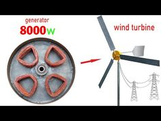 I make 220v electric Wind Turbine generator - YouTube Solar Power Batteries, Wind Power, Furniture Legs, Electronics Projects, Wind Turbine, Projects To Try, The Creator, Channel, Grid