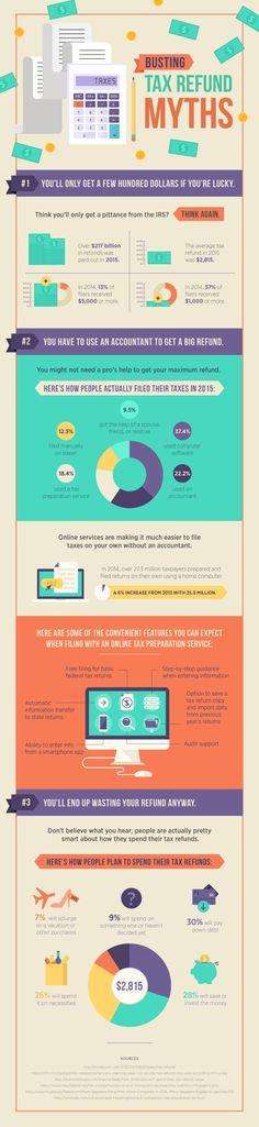 Common #Tax #Myths - Do you fancy an infographic? There are a lot of them online, but if you want your own please visithttp://linfografico.com/en/prices/ Online girano molte infografiche, se ne vuoi realizzare una tutta tua visitahttp://www.linfografico.com/prezzi/