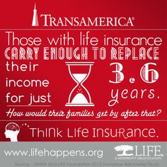 Transamerica Life Insurance Quotes Amusing J'  Joint Life Insurance Policy A Term Or Permanent Policy