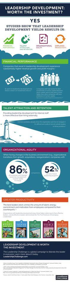 54 Best Leadership images in 2018 | Leadership activities