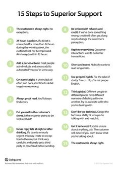 These are the best practices! - GoSquared's 15 Steps to Superior Support Help Sheet