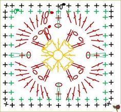 diagramme Fleur africaine 4 pétales
