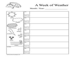 Sample Gallery - Nature Study Pages Kids Things To Do, Nature Study, Scouts, Earth, Learning, Gallery, Natural History, Boy Scouting, Cub Scouts